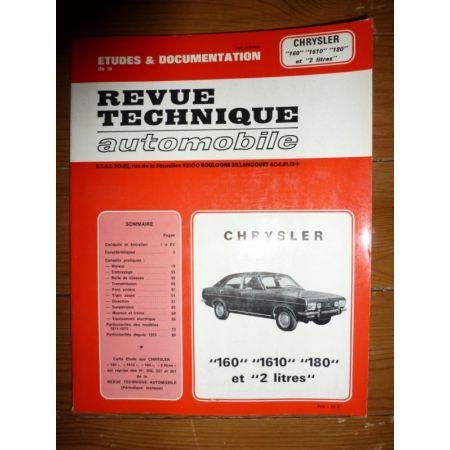 160 GT 180 2L Revue Technique Chrysler
