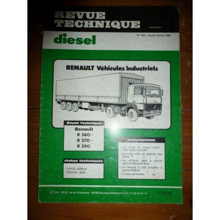 R360 R370 R390 Revue Technique PL Renault