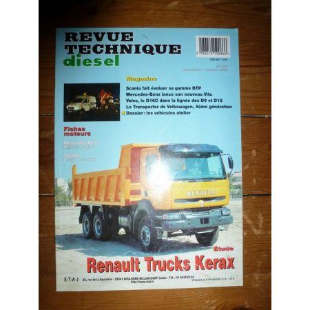 Kerax Revue Technique PL Renault