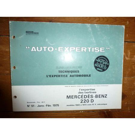 220D Revue Auto Expertise Mercedes