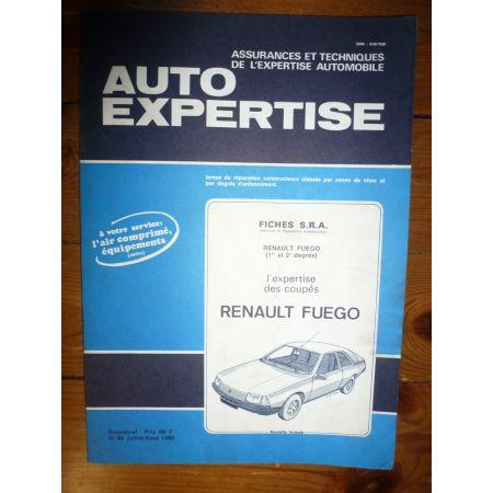 Fuego Revue Auto Expertise Renault