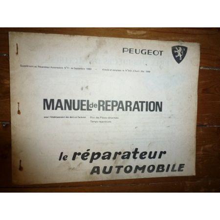 204 Revue Reparateur Automobile