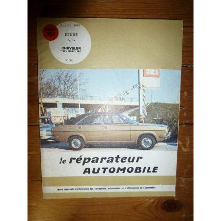 160 160GT 180 Revue Reparateur Automobile