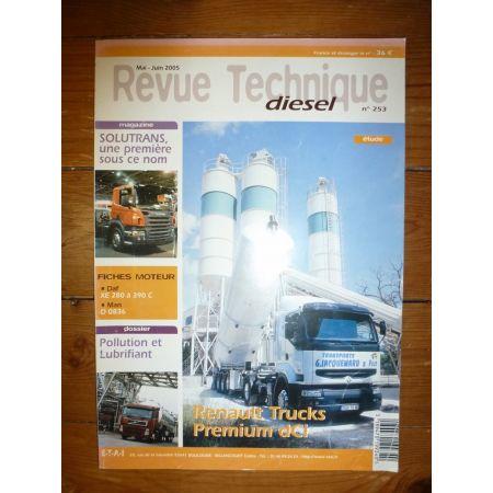 Premium DCi Revue Technique PL Renault