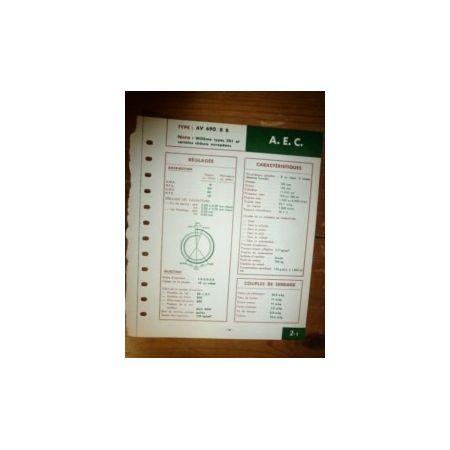AV690/8B Fiche Technique AEC
