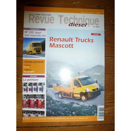 Mascott II 115cv 156cv Revue Technique Renault