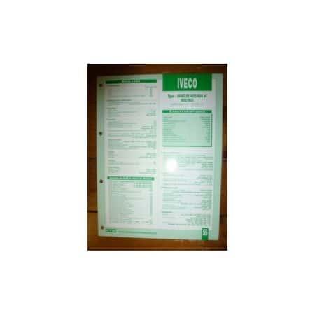 8045-25 - 402-404-502-503 Fiche Technique Case IH