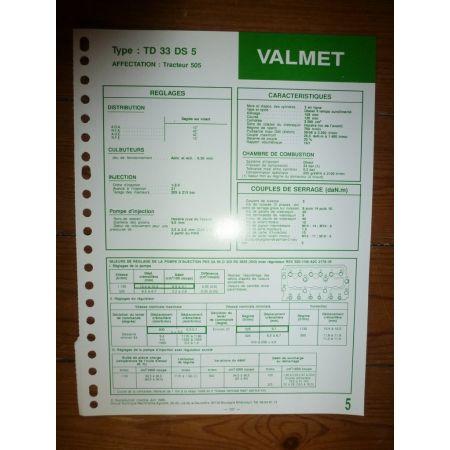 TD33DS5 Fiche Technique Valmet