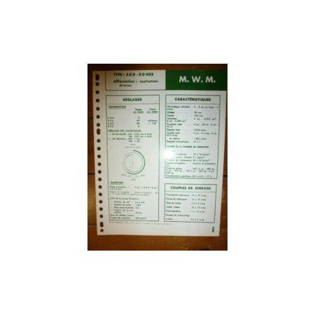 AKD1105-KD1105 Fiche Technique Mwm