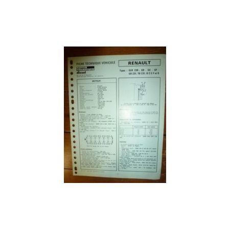 GLR230-GR231-TB231 Fiche Technique Rvi