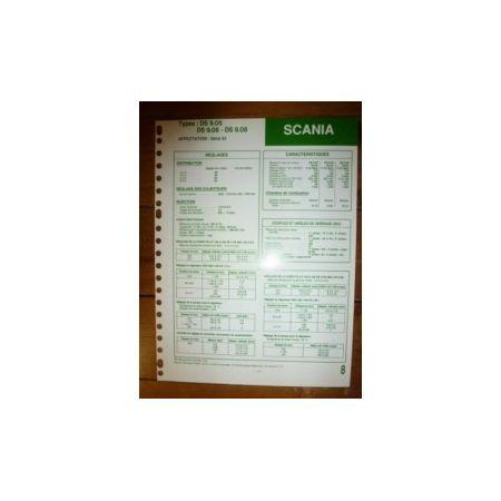 DS 9.05 - DS 9.06 - DS 9.08 Fiche Technique Scania