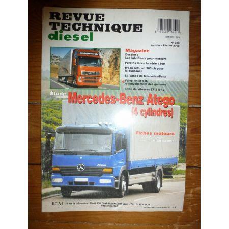 Atego 4cyl Revue Technique PL Mercedes