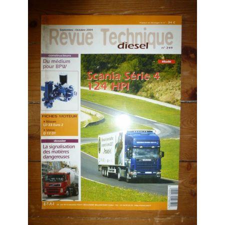 Série 4 124 HPi Revue Technique PL Scania