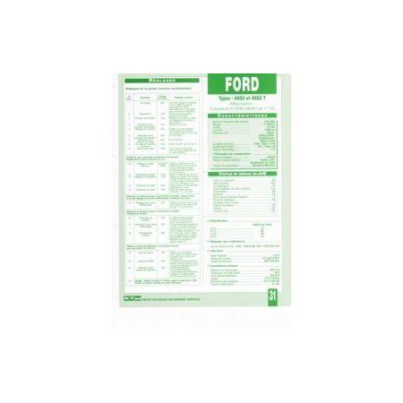 4983 - 4983T Fiche Technique Ford
