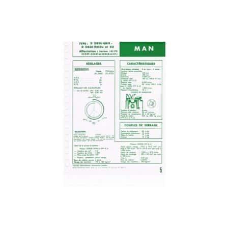 D0836 HM8-HM8U-4U Fiche Technique Man
