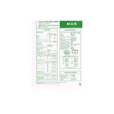 0846 HM-HMN Bosch Fiche Technique Man