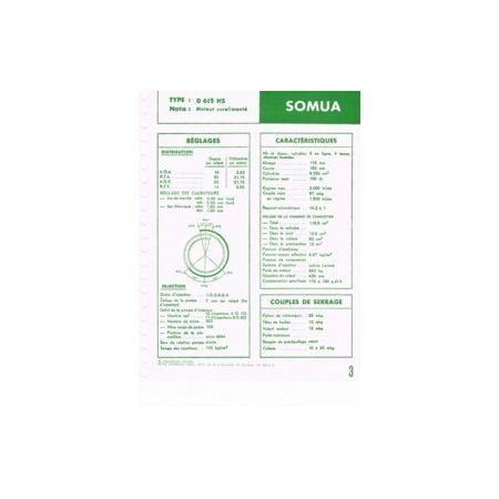 D615HS Fiche Technique Somua