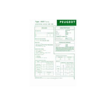205 -Diesel XUD7 Fiche Technique Peugeot