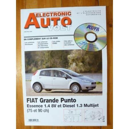 Grande Punto Revue Technique Electronic Auto Volt Fiat