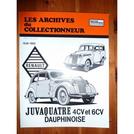 JuvaQuatre Revue Technique Les Archives Du Collectionneur Renault