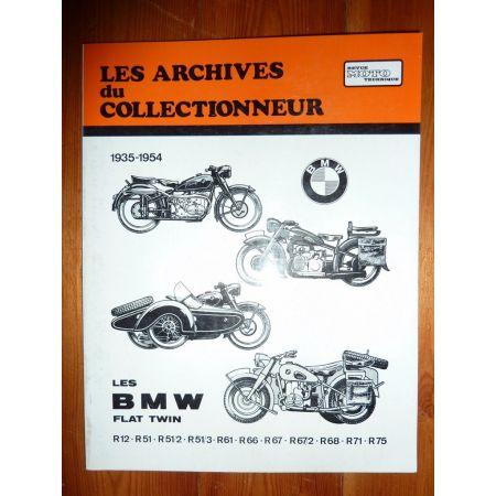 BMW Flat Twin Revue Technique Les Archives Du Collectionneur