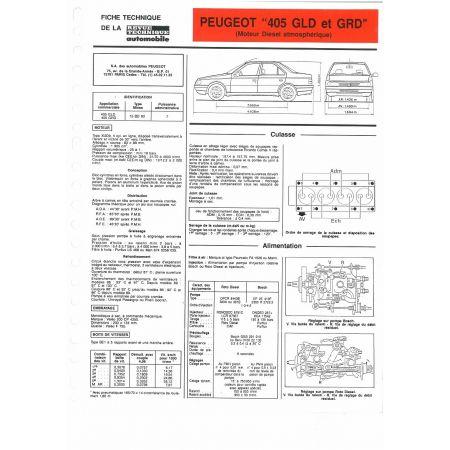 405 GLD GRD Fiche Technique Peugeot