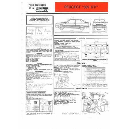 309 GTI Fiche Technique Peugeot
