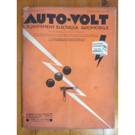 Delage D8 Revue Electronic Auto Volt