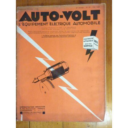 Primastella Revue Electronic Auto Volt