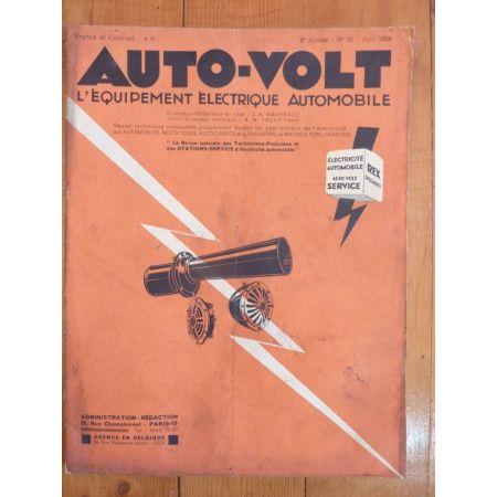 Fup Signal Revue Electronic Auto Volt