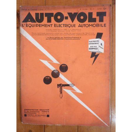 Belna Revue Electronic Auto Volt