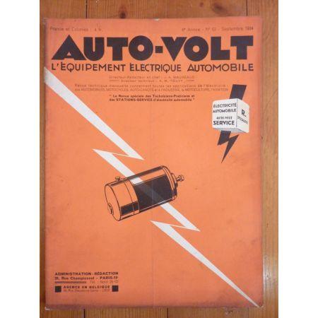 6CS Revue Electronic Auto Volt