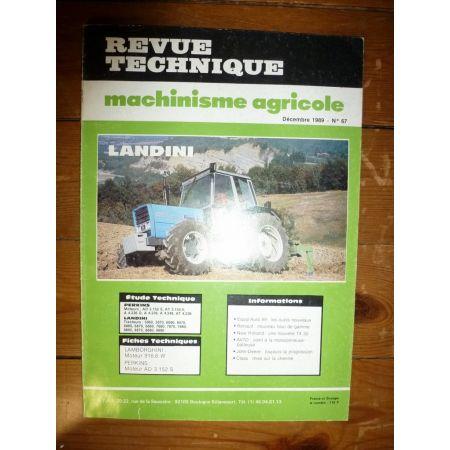 5860 à 9880 Revue Technique Agricole Landini