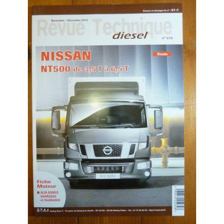 NT500 Revue Technique PL Nissan