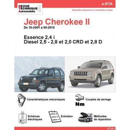 Cherokee II 01-10 Revue e-RTA Numerique Jeep