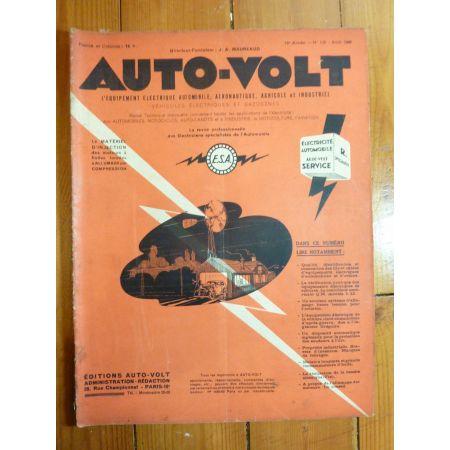 Limiteur Revue Technique Electronic Auto Volt
