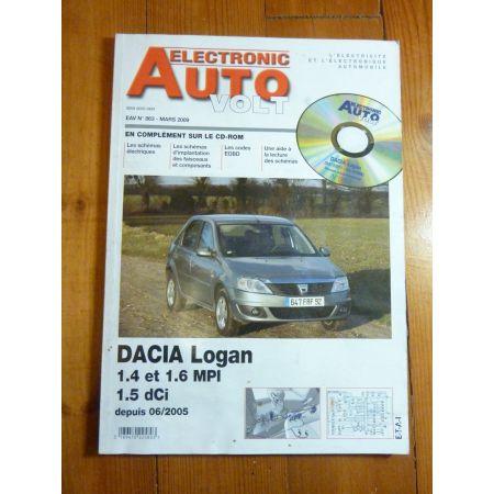 Logan 05- Revue Technique Electronic Auto Volt Dacia