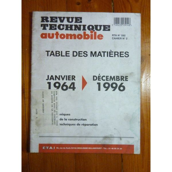 Table 1964-1996 Revue Technique