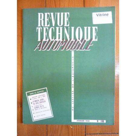 6 8 Cyl Revue Technique Chrysler Dodge