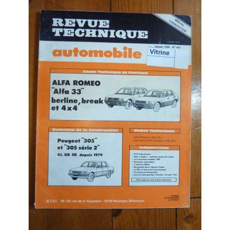 33 Revue Technique Alfa Romeo