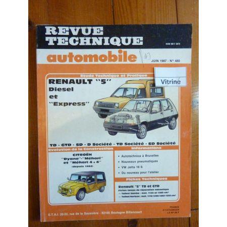 R5 Express Revue Technique Renault