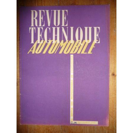 Moteur CLM Revue Technique Industriel