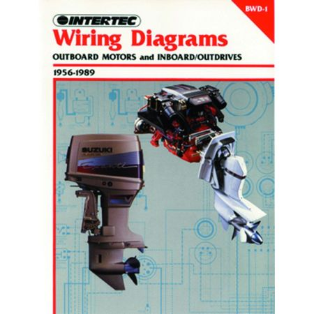 Wiring diagrams Revue technique Haynes Clymer Anglais