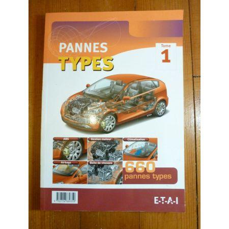 Pannes Types 1