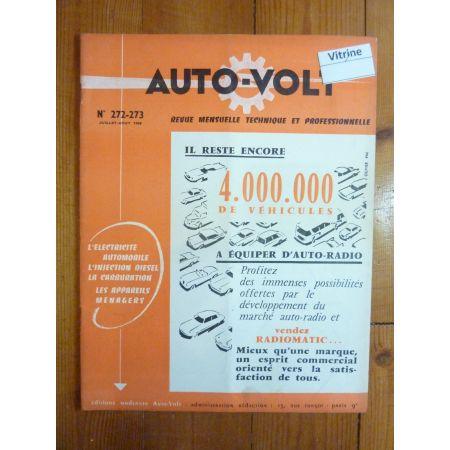 GBO 1524V Revue Technique Electronic Auto Volt Berliet
