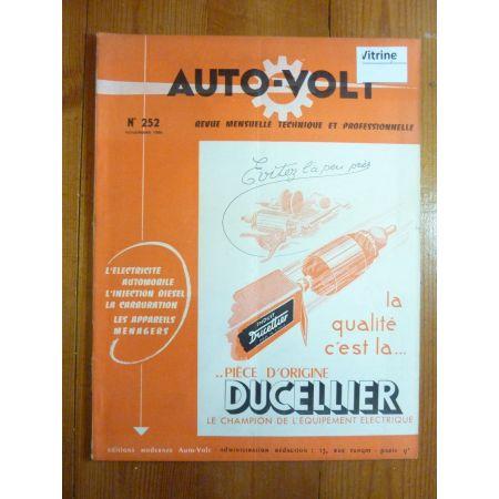 JH101 Revue electronic Auto Volt