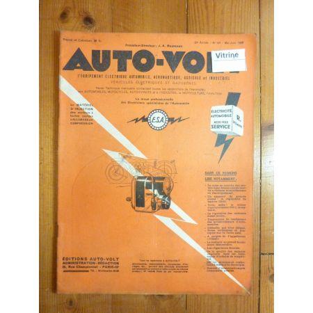 Magazine 0191 Revue electronic Auto Volt