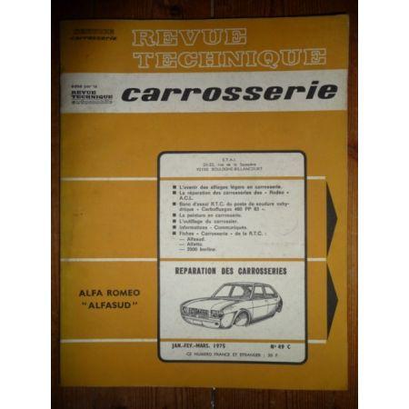 Alfasud Revue Technique Carrosserie Alfa Romeo