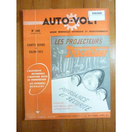 Celtaquatre Revue Electronic Auto Volt Renault