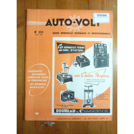 JL17 Revue Electronic Auto Volt Somua
